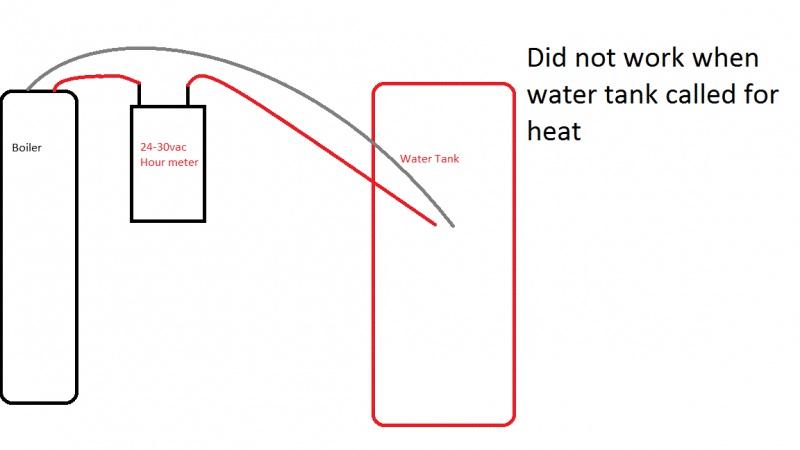 Help Wiring An Hour Meter To Boiler - Electrical - DIY ... on