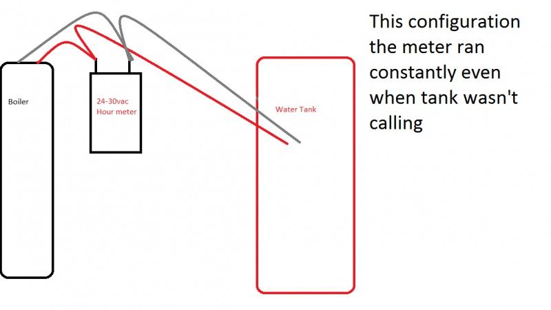 help wiring an hour meter to boiler electrical diy chatroom help wiring an hour meter to boiler failure2 jpg