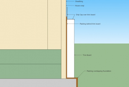 semi exposed sill?-falshing-behind-trim-board.jpg
