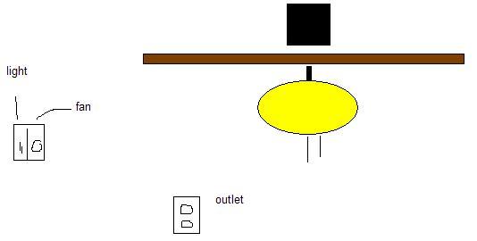 Light switch failure help!!-fan.jpg