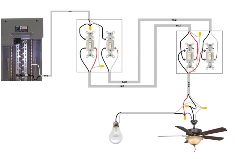 One Set Of 3-way Switches To Control Fan Motor And One Set To ...