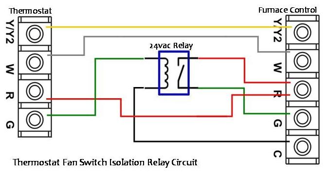"""Odd Thermostat """"Fan On"""" issue-fan-switch-isolation.jpg"""