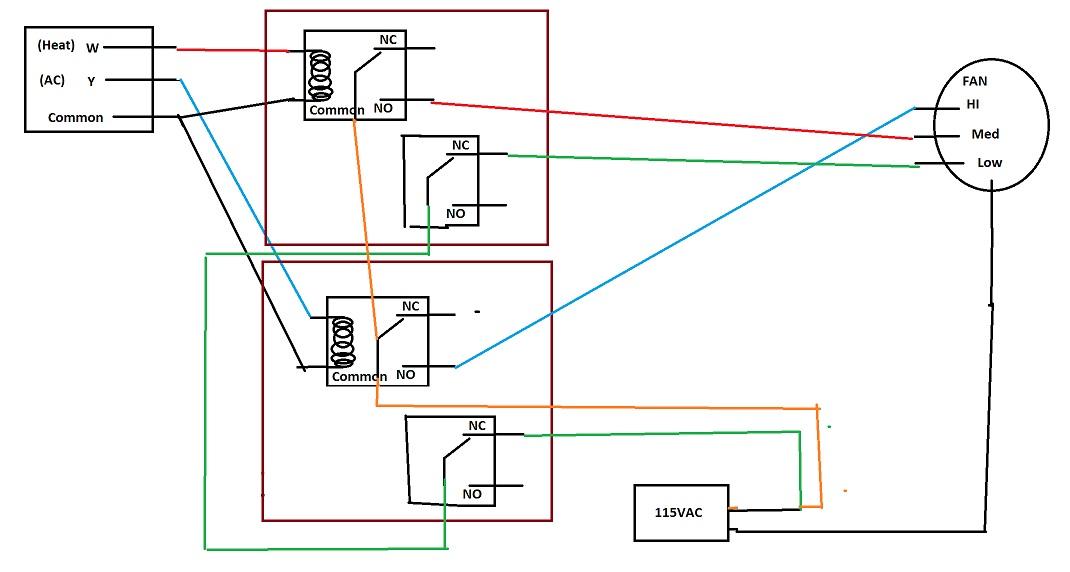 Retrofit furnace fan rewiring - help-fan-wiring..jpg