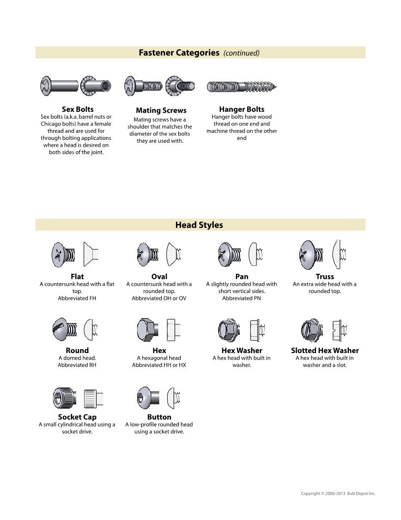 Fastener Type and Purpose Chart-fastener-chart_2.jpg