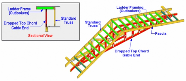 Placing trusses on a severely out of square building-figure_01_dtc_example.jpg