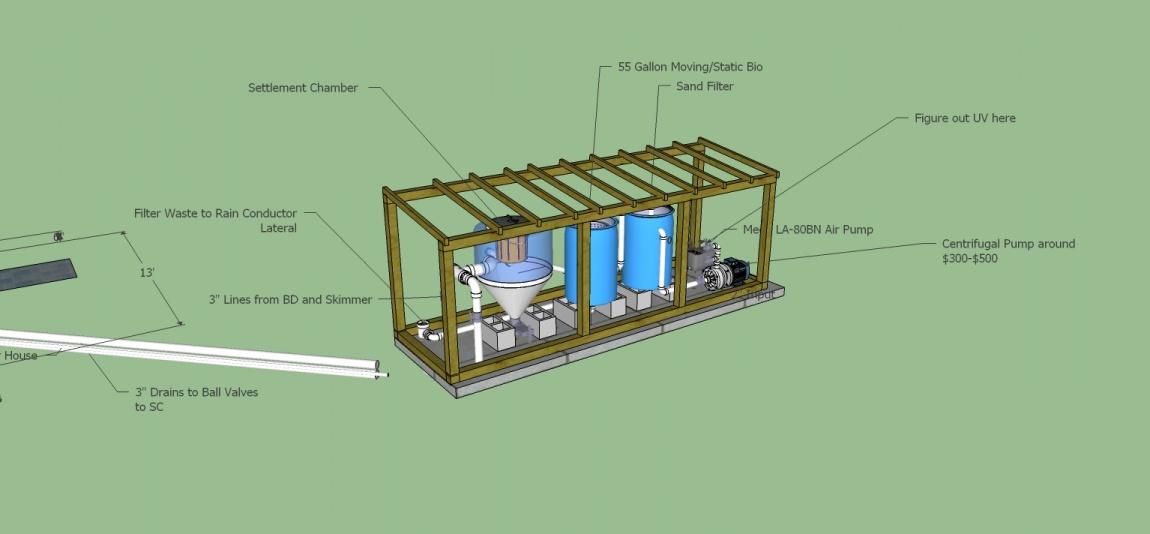 Diy plans for summer houses