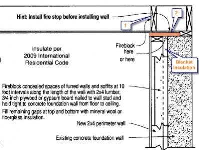 Fire Blocking Basement Building Amp Construction Diy