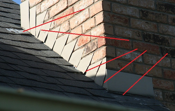 Proper Roofing Techniques?-fireplace-20flashing.jpg