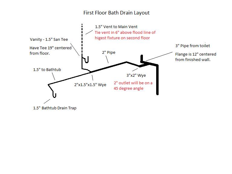 Plumbing Book Reccomendations-firstfloormainbathisometric.png