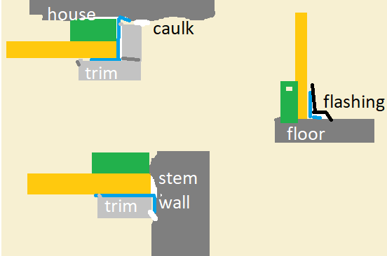 Cladding ideas for closed in garage entrance-fis-5.png