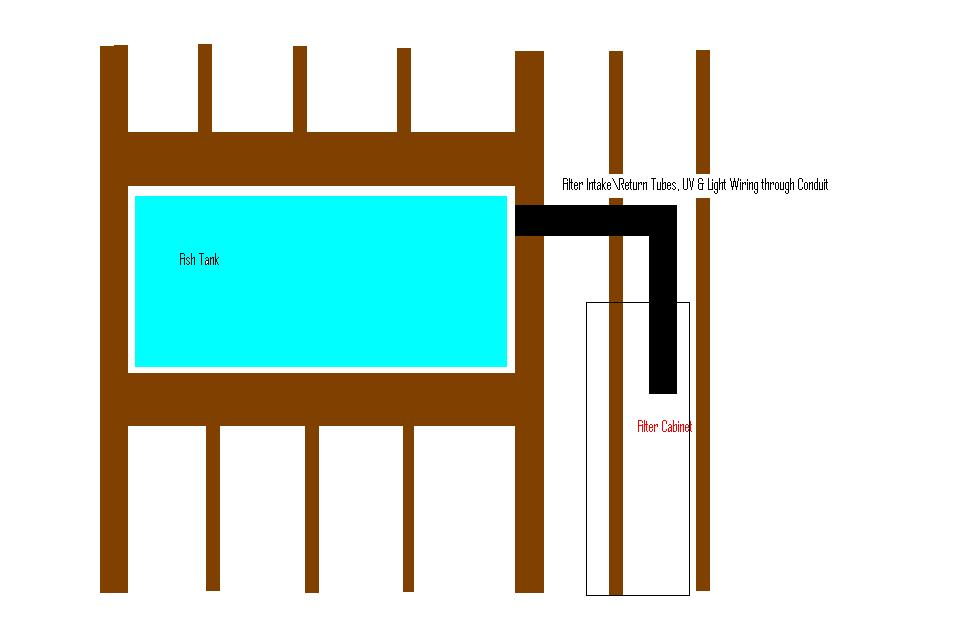 Going through double stud of load bearing wall.-fish-tank-wall.jpg