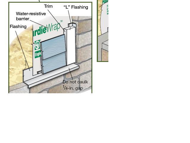 Hardie Plank Siding - Horizontal/Vertical Flashing-flashing.jpg