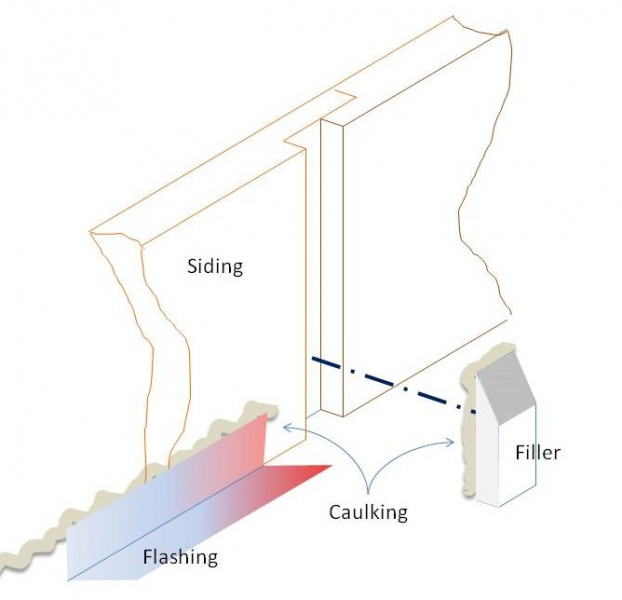 New Flashing On Existing Vertical Siding - Roofing/Siding