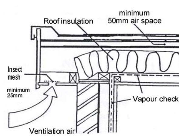 Flat Roof And Insulation Quandry Roofing Siding Diy