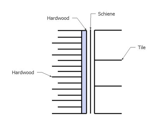 Hardwood to tile transition-floor.jpg