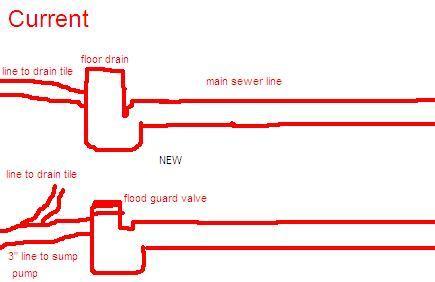 Question regarding floor drain and sump pump combo-floordrain.jpg