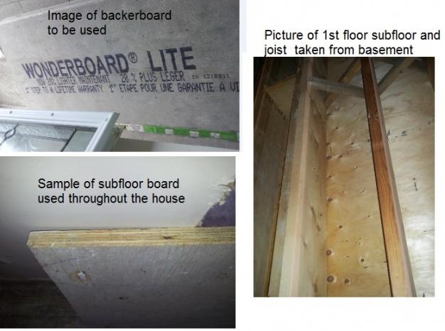 Cheapest thinset for backerboard ok?-flooring.jpg