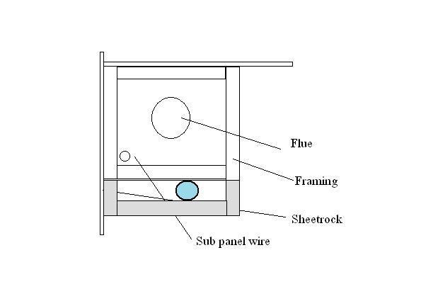 Wire run through chimney-flue2.jpg