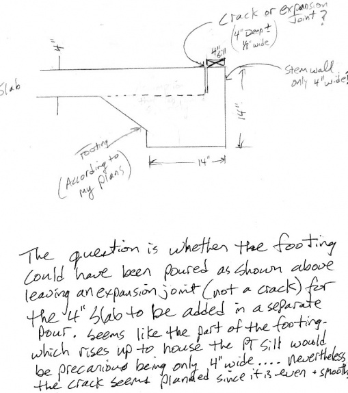 Old Footing and slab on grade - is it a crack r expansioin joint-footing-diagram.jpg