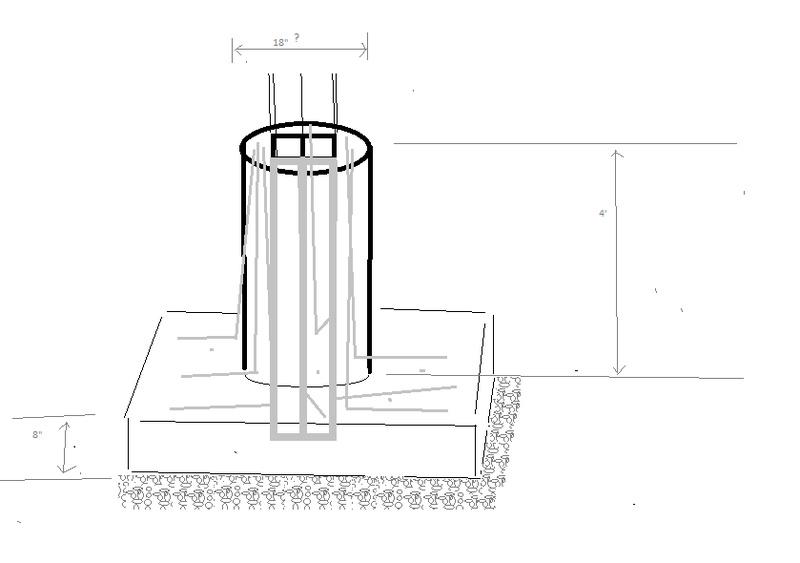 Custom 6x6 Post Swing Set Design Need To Execute Tomorrow