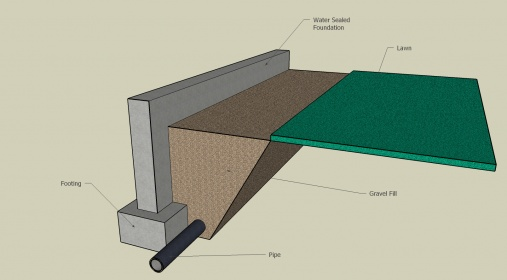 opinions wanted on foundation trench sketch-foundation-backfill.jpg