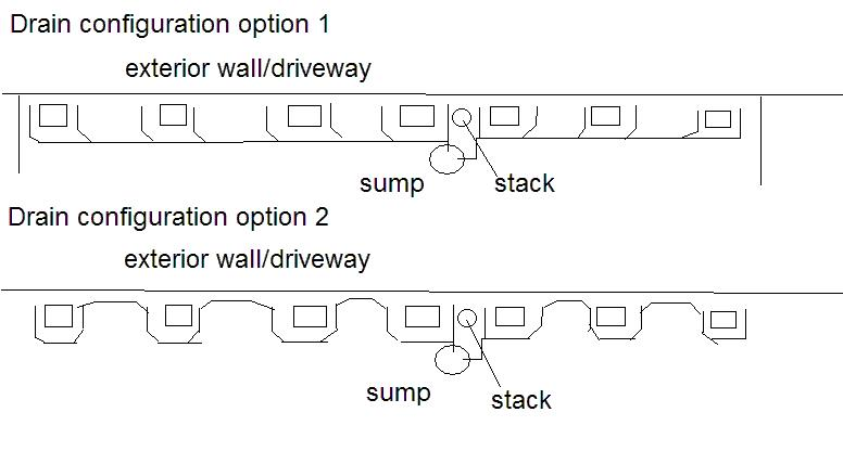 vapor barrier question in dirt crawlspace w/ sump-foundation-drain-configuration-options.jpg