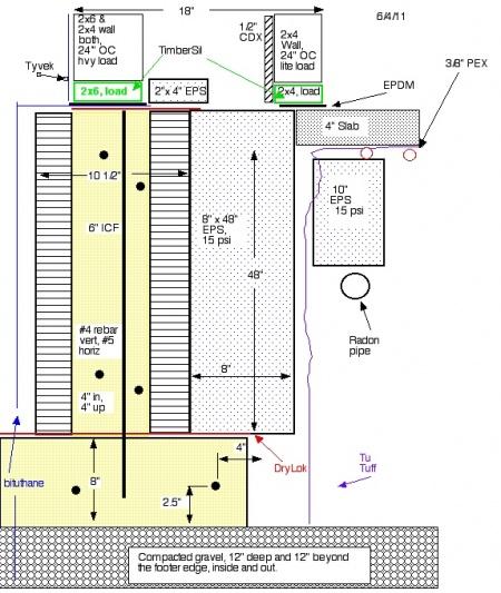 Avoiding load on inner, exterior wall-foundation-wall-6-3-11.jpg