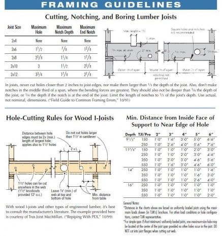 Holes In Wood Beams A Pictures Of
