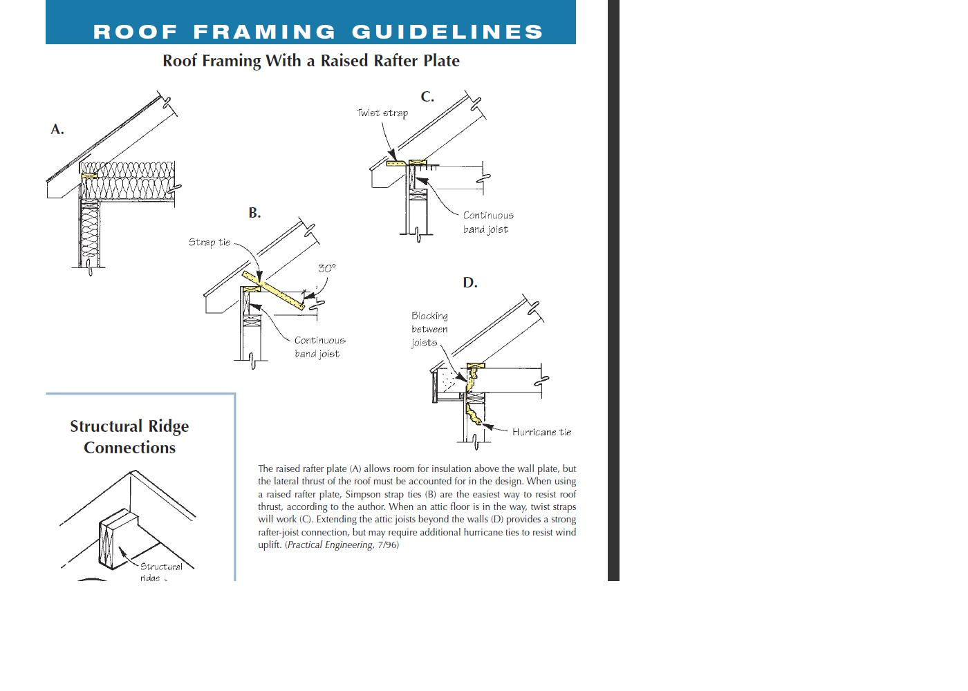 Uplift protection-framing.jpg