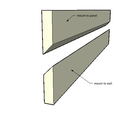 Backing in wall for upper cabinets?-frenchcleat1.jpg