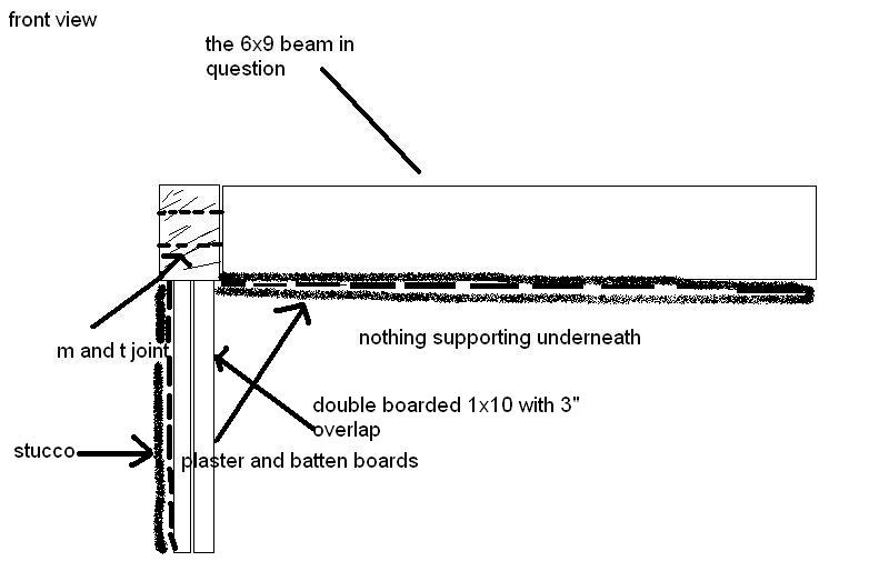 100 year old beams question-front-view.jpg