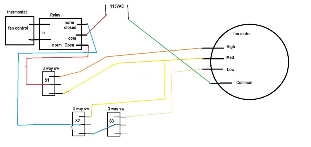 Dometic Rv Thermostat Wiring Diagram furthermore Old Furnace Wiring Diagram For A Miller also Hydro Flame Furnace Wiring Diagram additionally Window Air Conditioner Wiring Schematic as well Honeywell Heat Pump Thermostat Wiring Diagram View. on rv furnace blower motor replacement