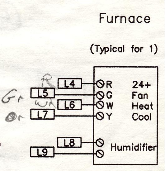 What is wrong with my AC?-furnace.jpg
