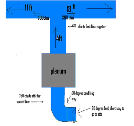 coming off the plenum to trunk lines-furnace.jpg
