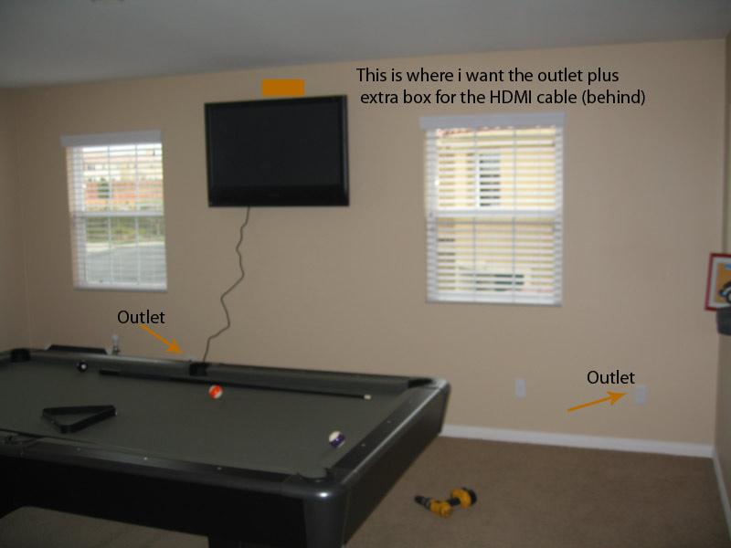Installing new wall receptacle...-gameroom1.jpg