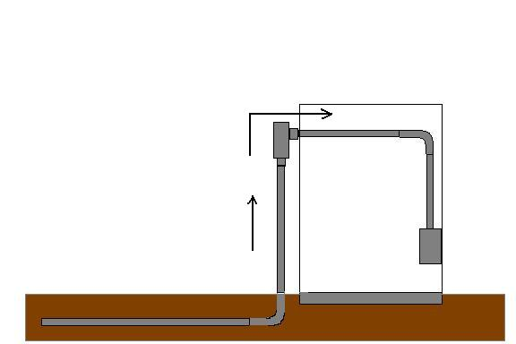 Pulling large gauge wires through conduit bodies and conduit around garage door.-garage-conduit-run.jpg