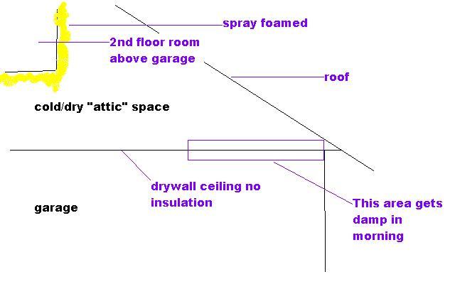 garage ceiling moisture-garage.jpg