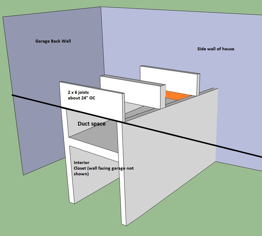 How to finish closet ceiling in garage space-garage.jpg