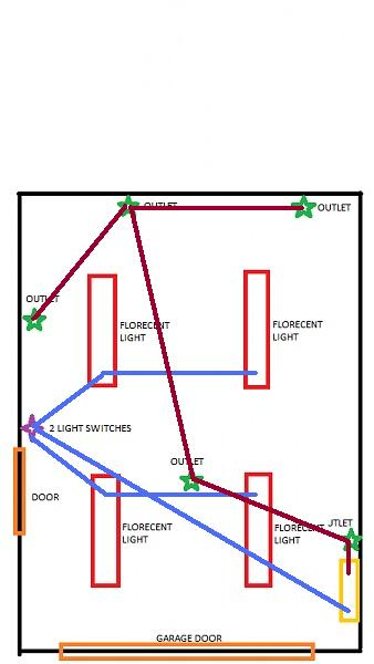 wiring shop lights wiring diagram  wiring diagram for shop lights #7