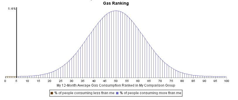 Tankless water heater Navien cr-210 ?-gas-usage-comparison-bell-curve.jpg