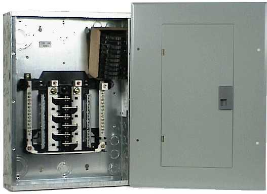 Cool Breakers Electrical Panel Contemporary - Electrical Circuit ...