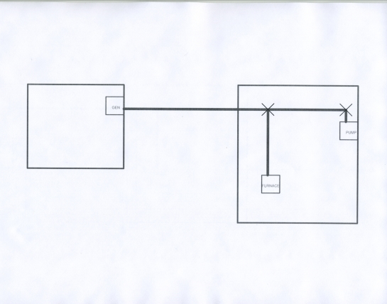 Generator - stand alone feed circuit help?-gen-house.jpg