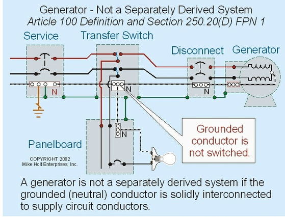 D Ground Generator Just Water Pump Hand Tools Gen on Grounding Separately Derived System Generator