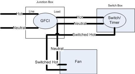 GFCI Question-gfci-fan.jpg
