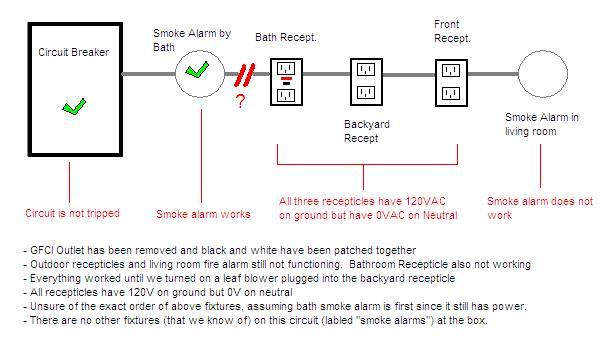 GFCI and Smoke alarm circuit issues-gfci.jpg