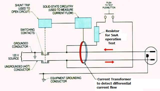 Can GFI work with no ground wire?-gfci-schematic1.jpg