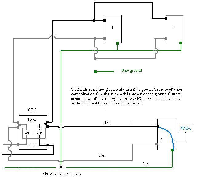 GFCI Trips-gfci-troubleshooting-2.jpg
