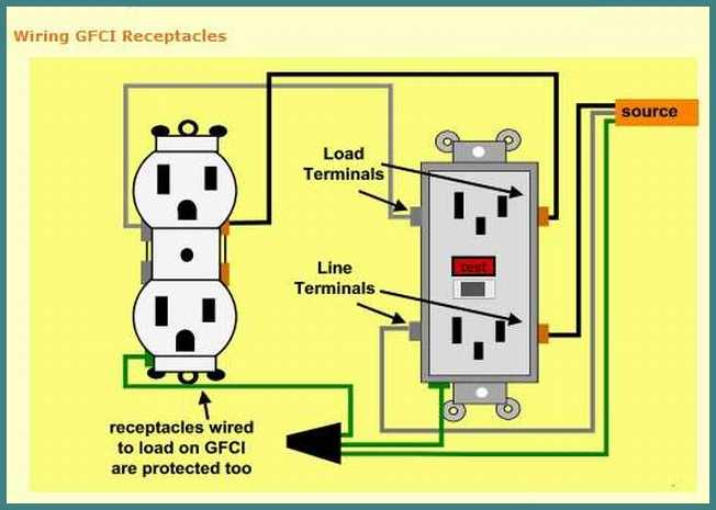 Wiring a GFCI Outdoor Outlet from an Inside Outlet - Parallel or Series?-gfci-wiring.jpg