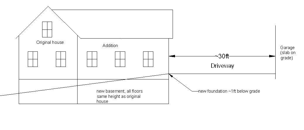 Another foundation/grade problem-grade.jpg