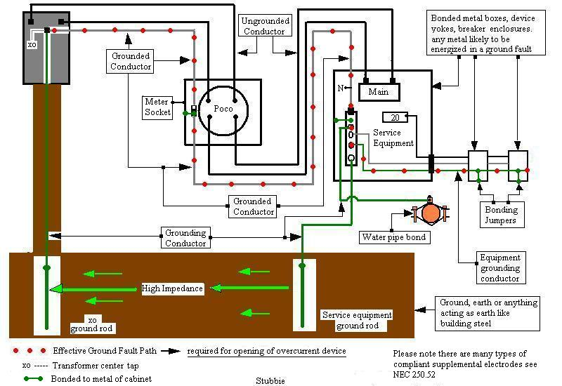 [DIAGRAM_4PO]  Tripping Breakers,neutrals,120 Volts And 240 Volts OH My!!! - Electrical -  DIY Chatroom Home Improvement Forum | Led 120 240 Wiring Diagram |  | DIY Chatroom